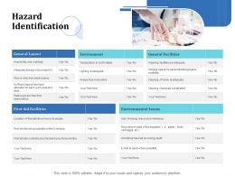 Hazard Identification Environment Ppt Powerpoint Presentation Professional Portfolio