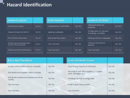 Hazard Identification Obstructions Ppt Powerpoint Presentation Information
