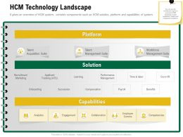 HCM Technology Landscape Employee Comms Ppt Powerpoint Presentation Infographics Design