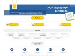 HCM Technology Landscape M1256 Ppt Powerpoint Presentation Show Display