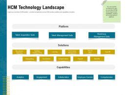 HCM Technology Landscape Onboarding Ppt Powerpoint Professional Slide Download