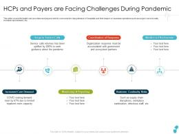 HCPS And Payers Are Facing Challenges During Pandemic Surge Ppt Brochure