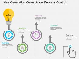 Hd Idea Generation Gears Arrow Process Control Flat Powerpoint Design