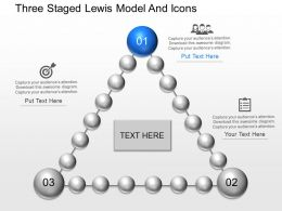 he Three Staged Lewis Model And Icons Powerpoint Template