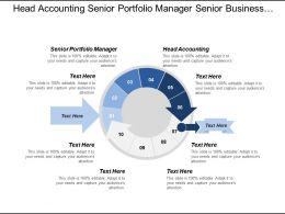 Head Accounting Senior Portfolio Manager Senior Business Analyst