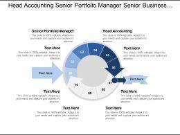 Head Accounting Senior Portfolio Manager Senior Business Analyst