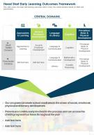 Head Start Early Learning Outcomes Framework Presentation Report Infographic PPT PDF Document