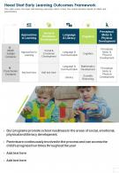 Head Start Early Learning Outcomes Framework Template 32 Report Infographic PPT PDF Document