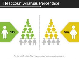 Headcount Analysis Percentage