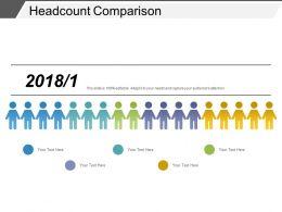 Headcount Comparison