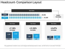 headcount_comparison_layout_Slide01