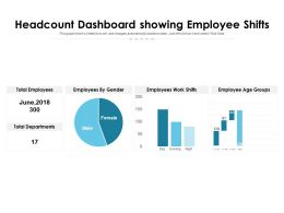 Headcount Dashboard Showing Employee Shifts