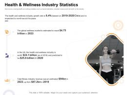 Health ABC Wellness Industry Statistics How Enter Health Fitness Club Market Ppt Styles Elements