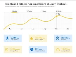 Health And Fitness App Dashboard Of Daily Workout