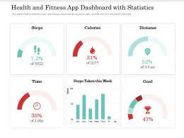 Health And Fitness App Dashboard With Statistics