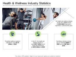 Health And Fitness Industry Health And Wellness Industry Statistics Ppt Powerpoint Presentation Deck