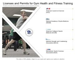 Health And Fitness Industry Licenses And Permits For Gym Health And Fitness Training Ppt Picture