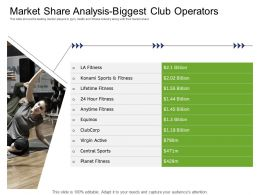 Health And Fitness Industry Market Share Analysis Biggest Club Operators Ppt Powerpoint Presentation Slide