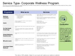 Health And Fitness Industry Service Type Corporate Wellness Program Ppt Powerpoint Presentation Layout