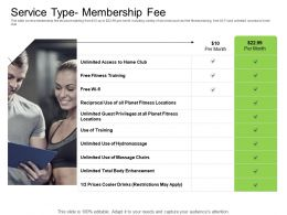 Health And Fitness Industry Service Type Membership Fee Ppt Powerpoint Presentation Templates