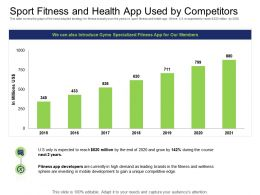 Health And Fitness Industry Sport Fitness And Health App Used By Competitors Ppt Example
