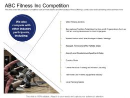 Health And Industry ABC Fitness Inc Competition Ppt Powerpoint Presentation Portfolio Format