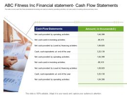 Health And Industry ABC Fitness Inc Financial Statement Cash Flow Statements Ppt Powerpoint Gridlines