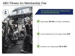 Health And Industry ABC Fitness Inc Membership Fee Ppt Powerpoint Presentation Pictures Sample