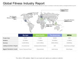 Health And Industry Global Fitness Industry Report Ppt Powerpoint Presentation Diagram Ppt