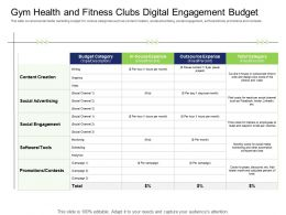 Health And Industry Gym Health And Fitness Clubs Digital Engagement Budget Ppt Powerpoint Picture