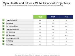 Health And Industry Gym Health And Fitness Clubs Financial Projections Ppt Powerpoint Presentation Icon