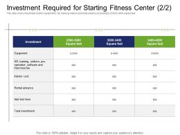 Health And Industry Investment Required For Starting Fitness Center Ppt Powerpoint Presentation Aids
