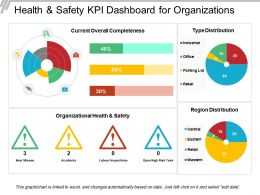 Health And Safety Kpi Dashboard For Organizations