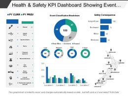 Health And Safety Kpi Dashboard Showing Event Classification Breakdown