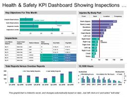 Health And Safety Kpi Dashboard Showing Inspections And Injuries