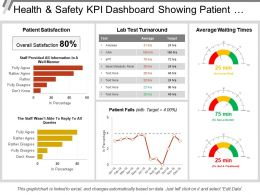 Health And Safety Kpi Dashboard Showing Patient Satisfaction And Lab Test Turnaround