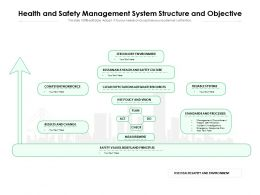 Health And Safety Management System Structure And Objective