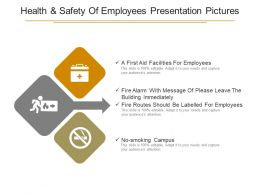 Health And Safety Of Employees Presentation Pictures
