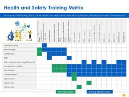 Health And Safety Training Matrix Ppt Powerpoint Presentation Outline Good