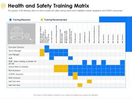 Health And Safety Training Matrix Risk Ppt Powerpoint Presentation Styles Slides