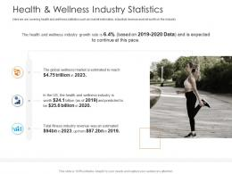 Health And Wellness Industry Statistics Health And Fitness Clubs Industry Ppt Guidelines