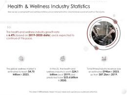Health And Wellness Industry Statistics Market Entry Strategy Gym Health Fitness Clubs Industry Ppt Professional