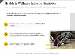 Health And Wellness Industry Statistics Ppt Powerpoint Presentation Layouts Slide