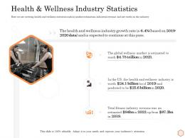 Health And Wellness Industry Statistics Wellness Industry Overview Ppt Outline Gridlines