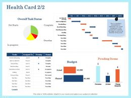 Health Card Budget Ppt Powerpoint Presentation Layouts Graphic Tips