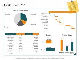 Health Card Pending M2482 Ppt Powerpoint Presentation Model Good