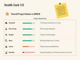 Health Card Resourcing Budget Ppt Powerpoint Presentation Slide Download