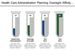 Health Care Administration Planning Oversight Affinity Diagram Process