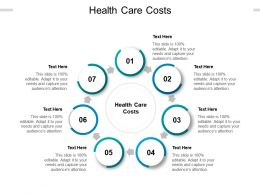 Health Care Costs Ppt Powerpoint Presentation Portfolio Background Images Cpb