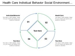 Health Care Individual Behavior Social Environment Physical Environment